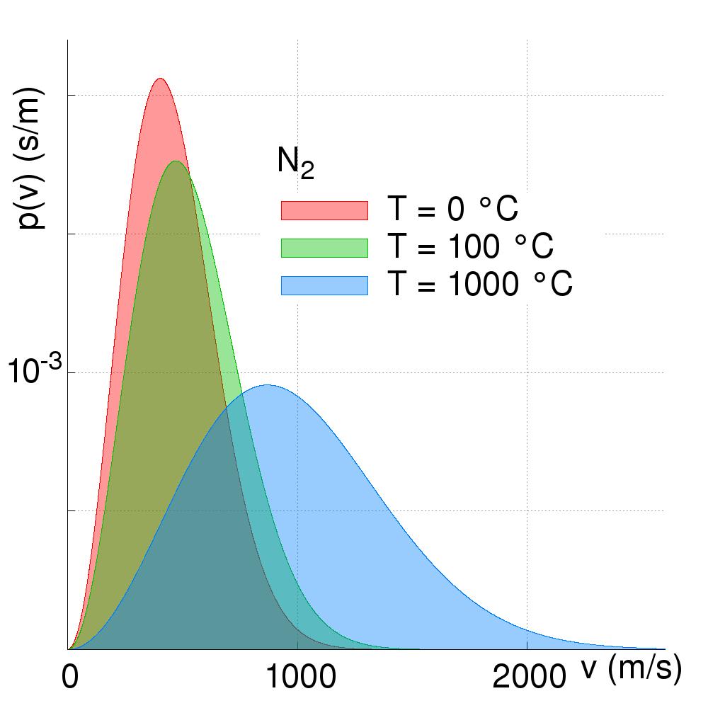 Temperaturmessung in der Astronomie